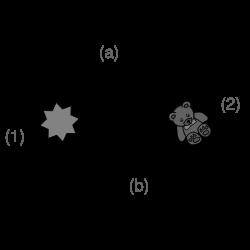 Frightening illustration from Wikipedia